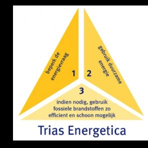 Trias energetica model